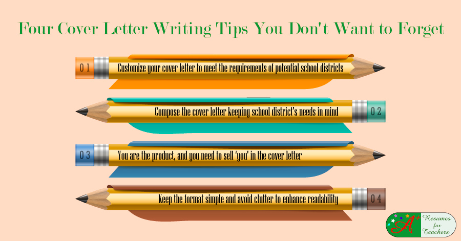 Four Cover Letter Writing Tips You Don't Want to Forget