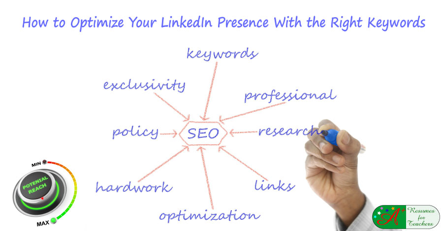 How to Optimize Your LinkedIn Presence With the Right Keywords