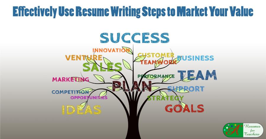 A Tree Showing Effective Use Resume Writing Steps to Market Your Value