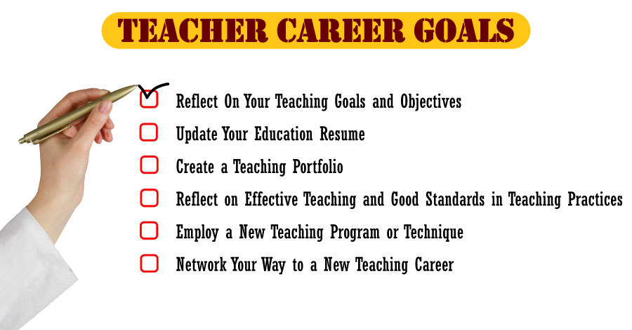 teacher career goals reflect plan prepare and take action