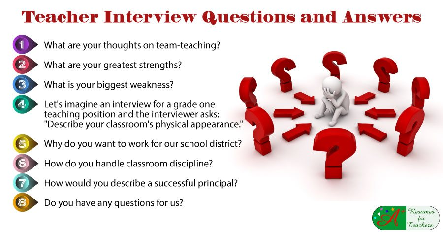 8 Teacher Interview Questions and Answers